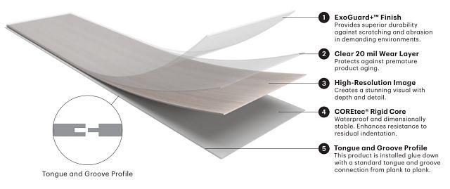 cover-envelop-construction-commercial-coretec