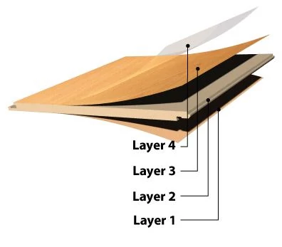 Laminate Layers